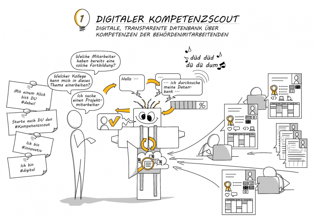 Digitaler Kompetenzscout Comic_